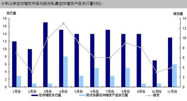 市场绝望之际 切忌追涨杀跌 - 乐嘉庆 - 好买基金研究中心